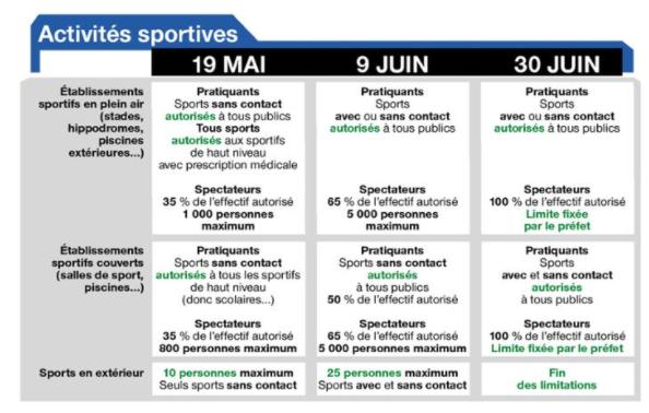 Activites-sportives