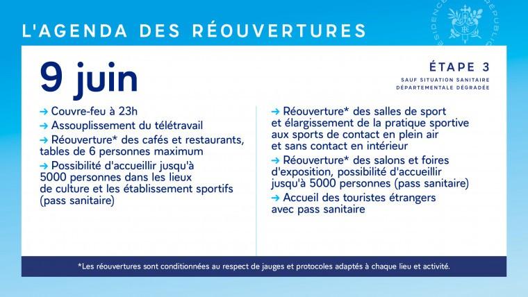 agenda réouvertures-09-juin-etape-3