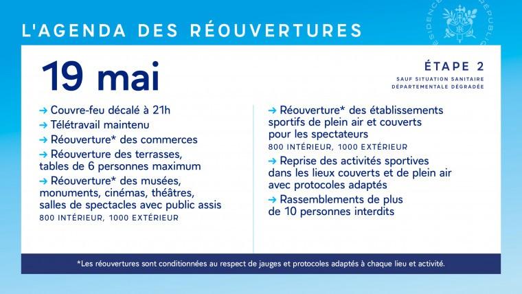 agenda réouvertures-19-mai-etape-2