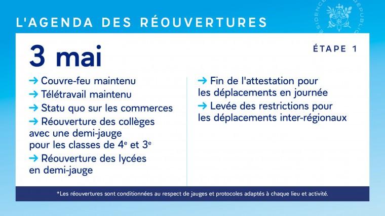 agenda-réouvertures 3-mai-etape-1